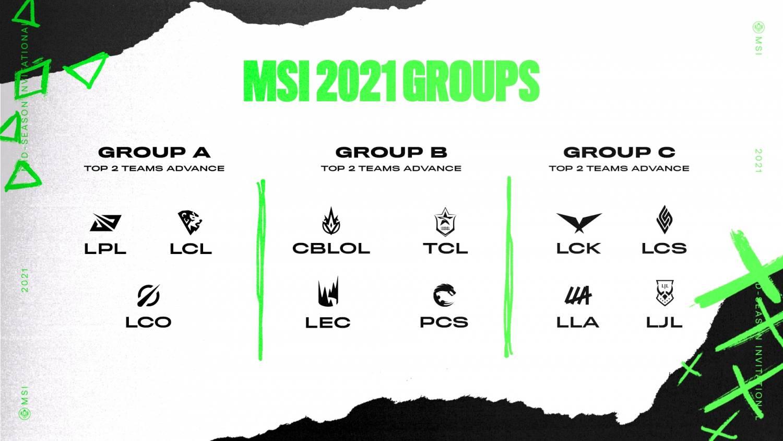 msi 2021 group draw v2