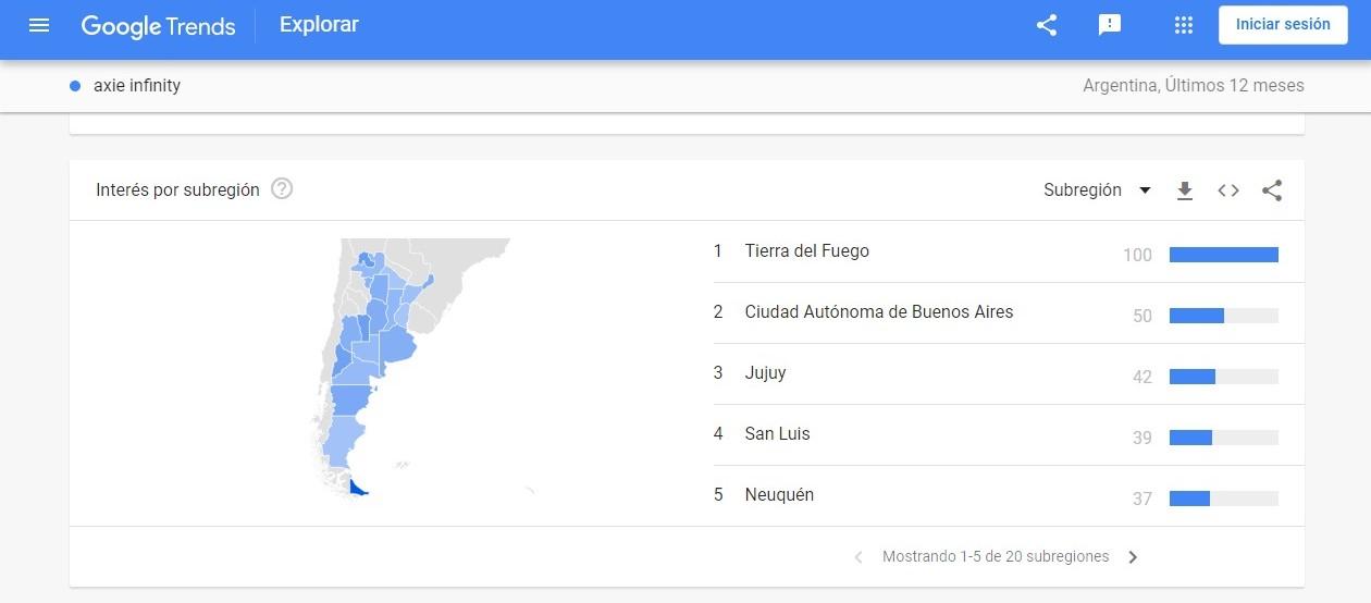 google trends gráficos tierra del fuego axie 1