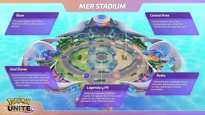 mer stadium