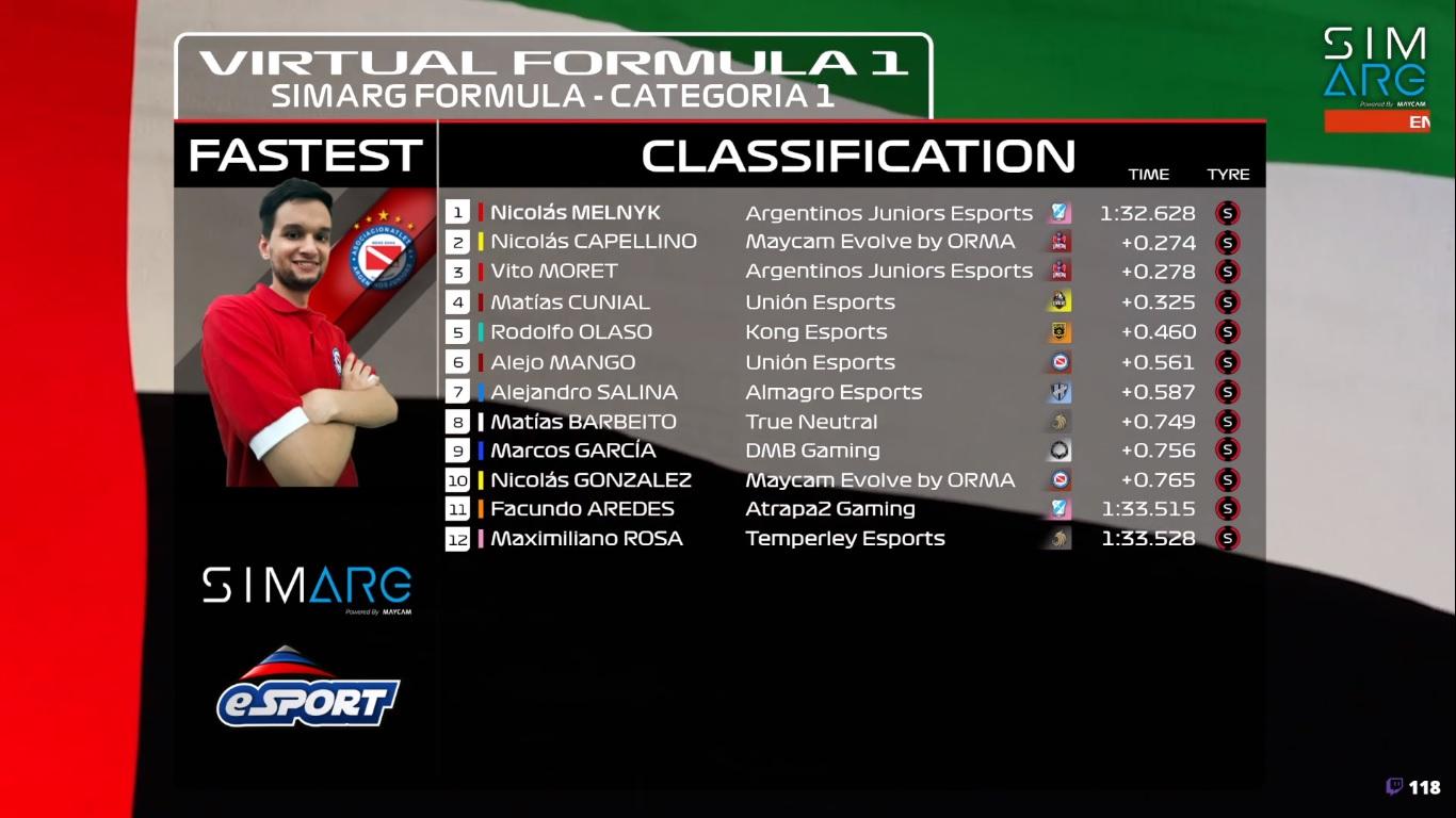 F1 virtual 2021