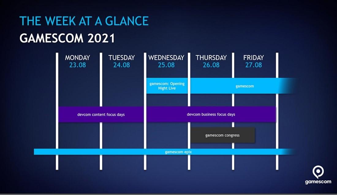 gamescom 2021 cronograma 2